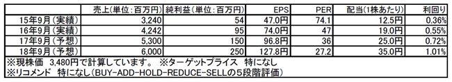 tomatsu170508