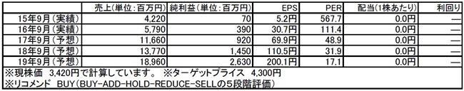 tomatsu170515