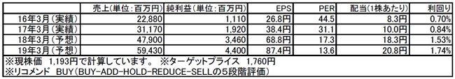 tomatsu170522