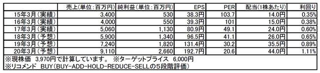 tomatsu170605
