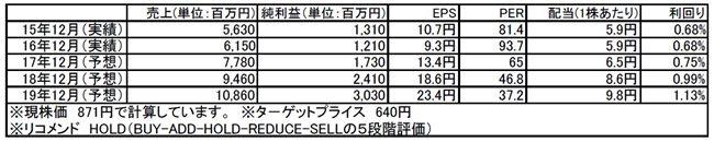 tomatsu170612