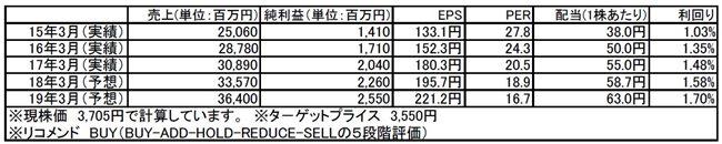 tomatsu170619