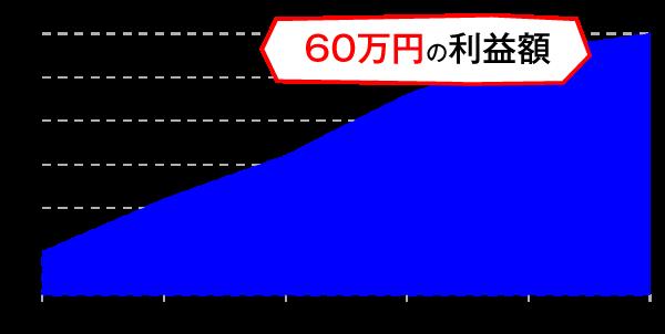 nikkei20170726