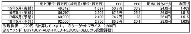 tomatsu170710
