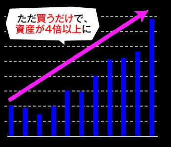 tsumitate20170719-2+