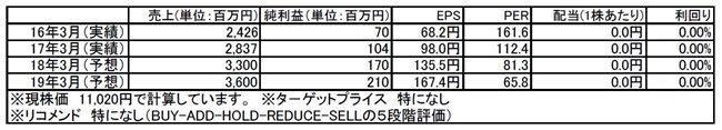 tomatsu170808