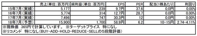 tomatsu170925