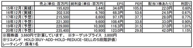 tomatsu171016