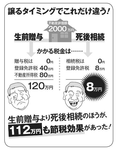 【年版】ビットコインの税金 節税の方法や大損しない為の知識