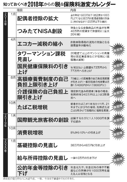 立憲・枝野代表、国会会期延長に反対 18連休の補講を受けずに夏休み入りを主張へ  [535898635]->画像>7枚