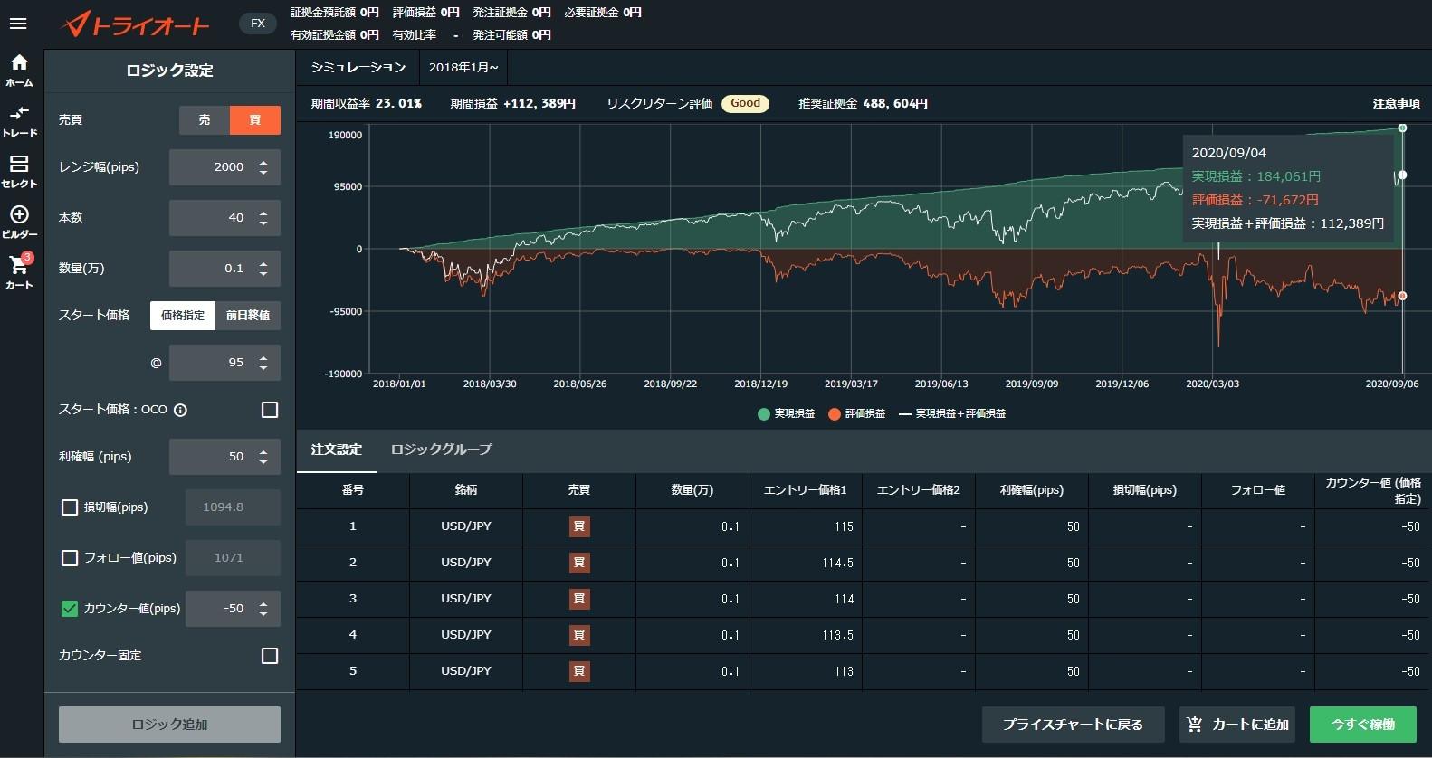 トライオートFX「ビルダー」のドル円長期の運用実績