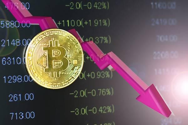 ビットコイン価格は一時、ピーク時の半値以下に