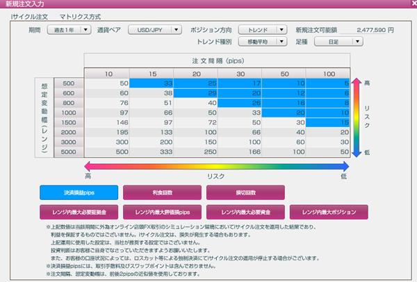 iサイクル2取引設定_マトリクス
