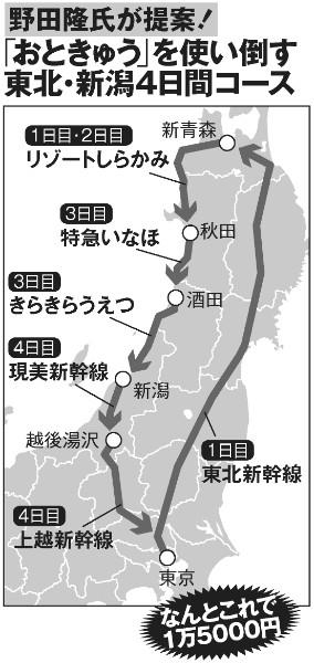 野田隆氏が提案する「大人の休日倶楽部」を使い倒す東北・新潟4日間コース