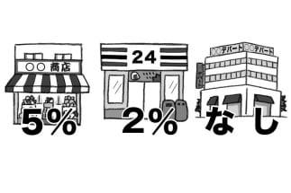 店舗別キャッシュレス決済のポイント還元率は?(イラスト/いばさえみ)