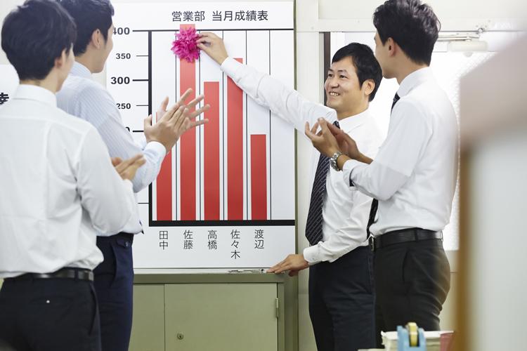 営業ノルマの配信が働き方にどう影響するか(イメージ)