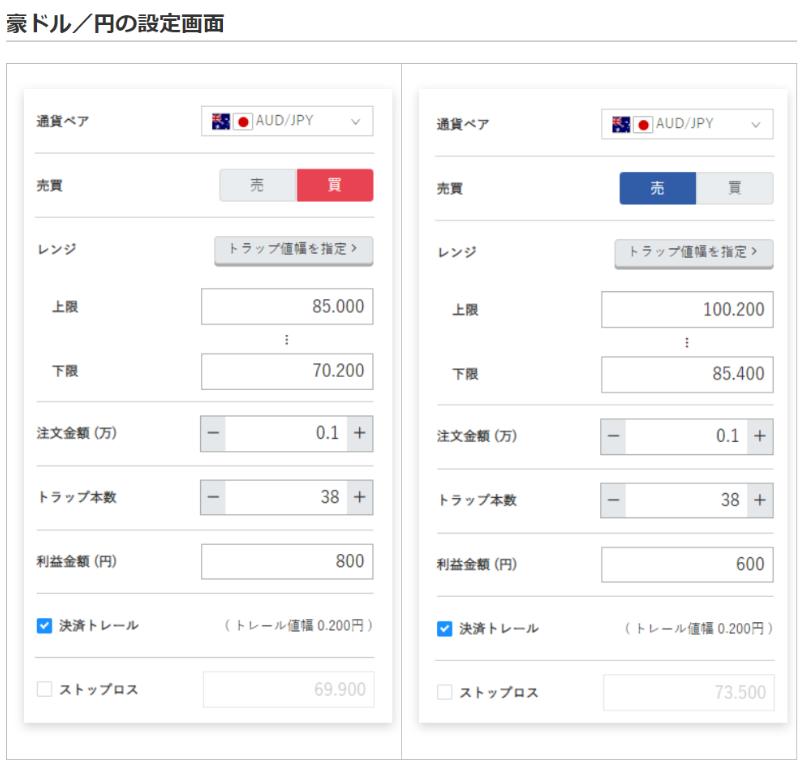 鈴さんが公開している豪ドル/円のトラリピ注文設定。同様に設定すれば、戦略をすぐに実行できる