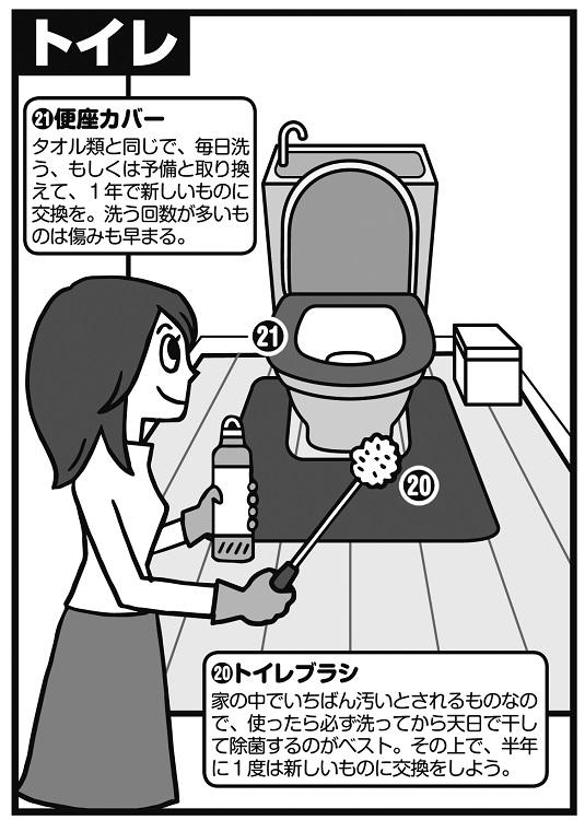 """トイレの日用品の""""賞味期限""""は?"""