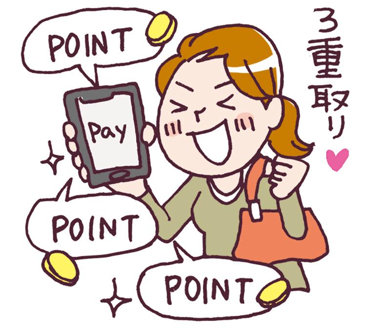 ポイント三重取りで年間2万円の節約も可能(イラスト/カツヤマ ケイコ)