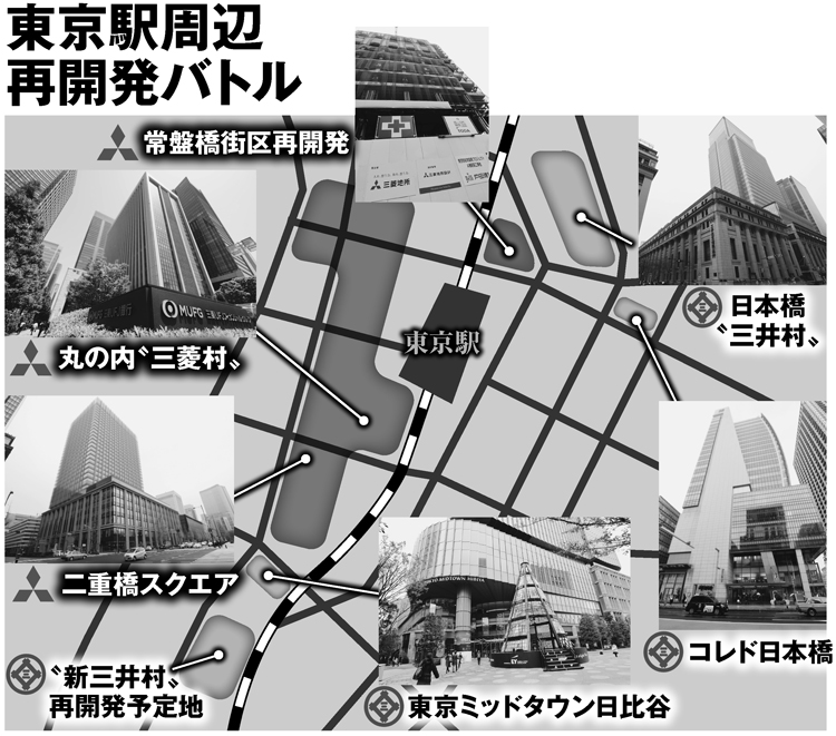 三菱vs三井の東京駅周辺再開発バトル
