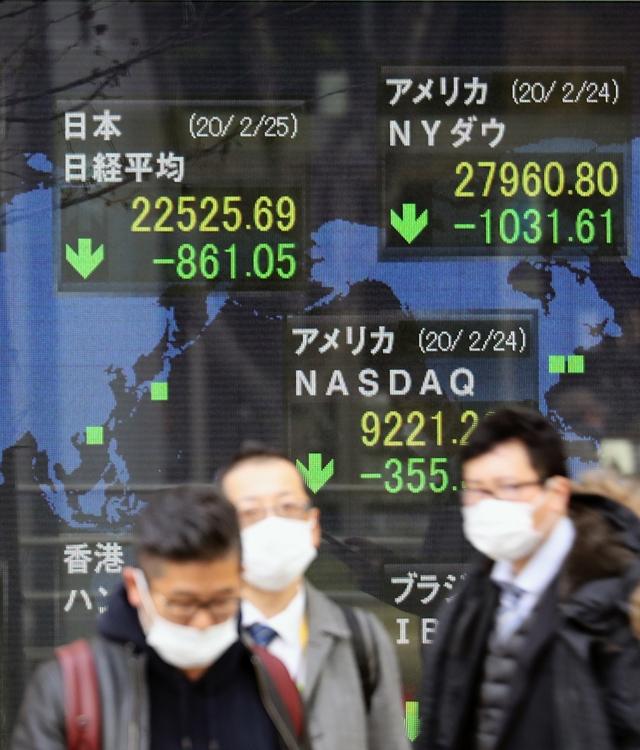 「コロナ・ショック」で株価が急落すると年金にも影響が…(写真:時事通信フォト)
