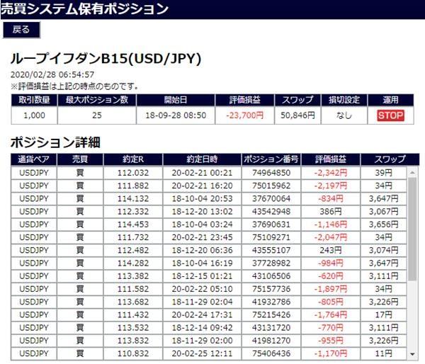 ループイフダン_ドル円保有ポジション