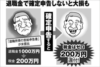 退職金受給の申告書 出し忘れると100万円単位で持っていかれる