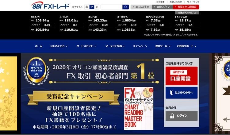 SBIFXトレード_TOP