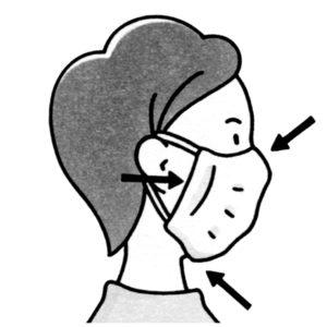 頬や顎の下などに隙間ができないマスクを選ぶ