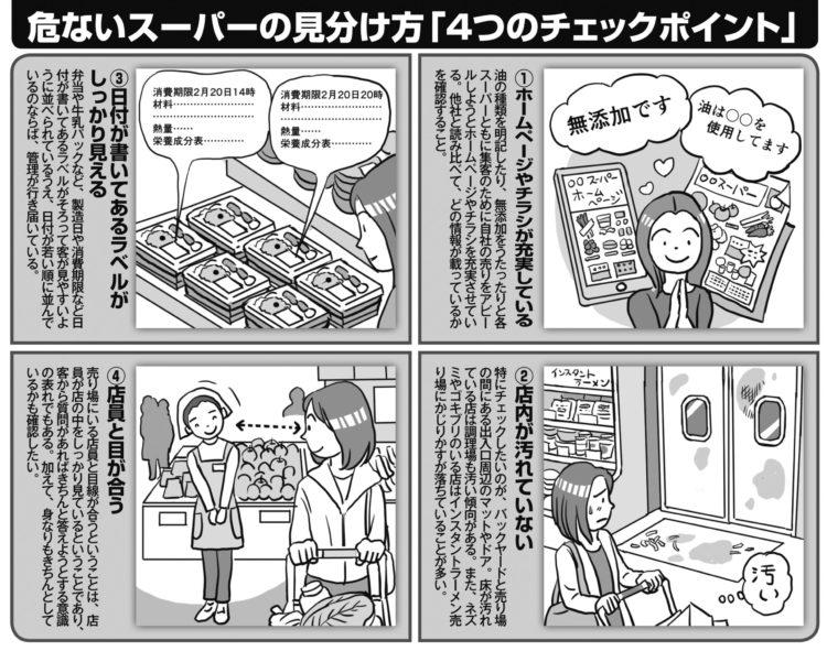 「危ないスーパー」「安全なスーパー」の見分け方「4つのチェックポイント」(イラスト/飛鳥幸子)