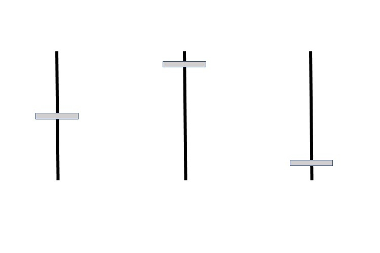 左から「クロス型ローソク足」「T字型ローソク足」「逆T字型ローソク足」(イメージ)