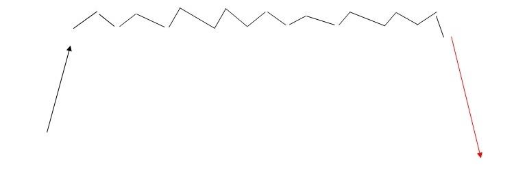 FXチャートパターン_ライントップ