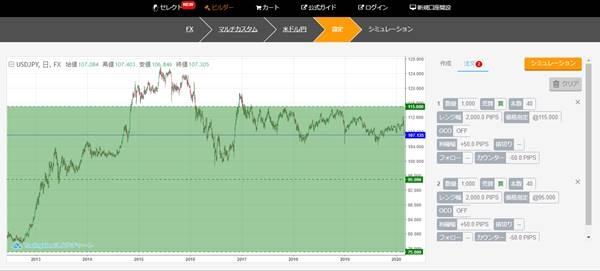 トライオートFX「ビルダー」長期向けの自動売買設定例