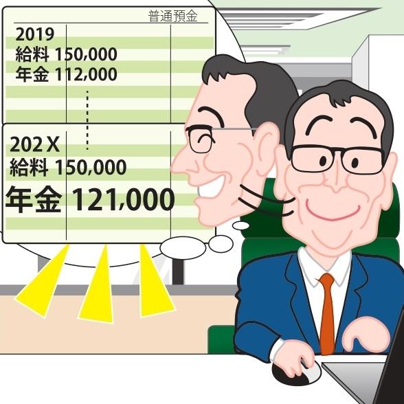繰り上げ受給で年金額が「月1万円」アップも(イラスト/福島モンタ)