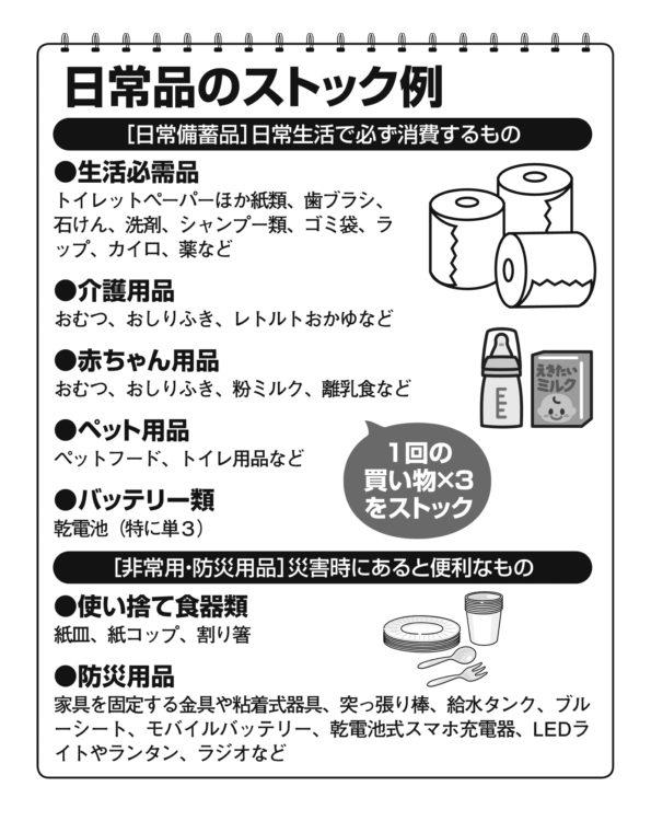 日常品のストック例(日常備蓄品と非常用・防災用品)