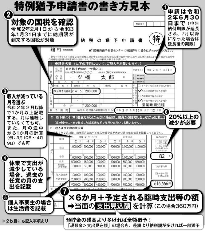 所得税の特例猶予申請書の書き方見本