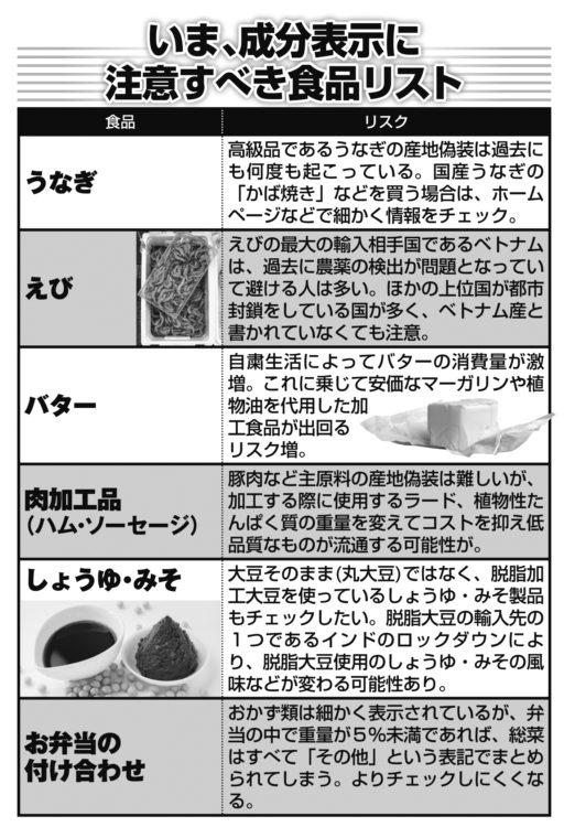 いま、成分表示に注意すべき食品リスト