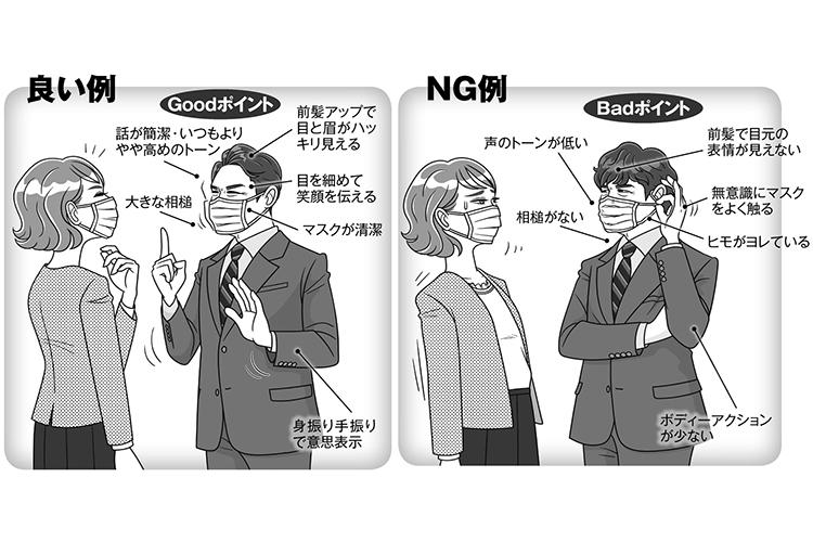 表情や身振り手振りなど、マスク越し会話の良い例とNG例(イラスト/河南好美)