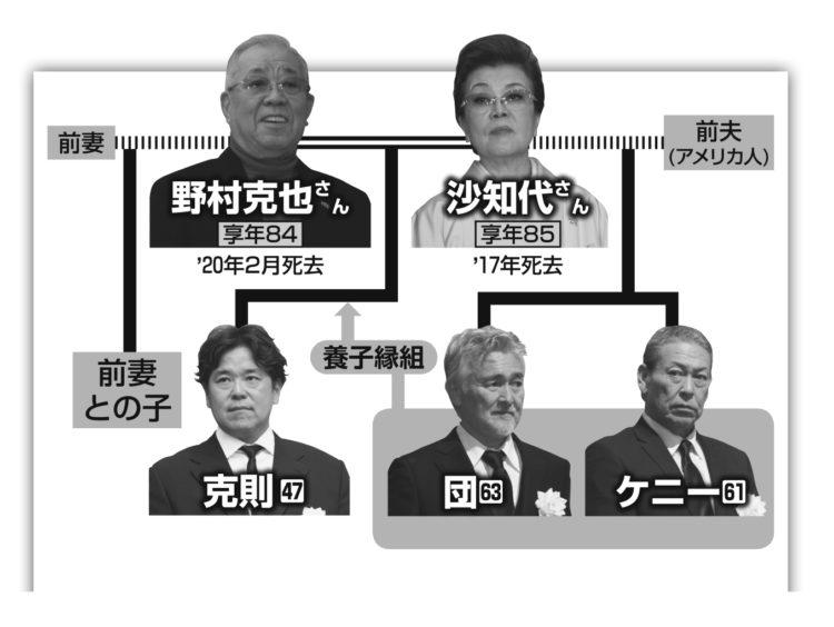 野村さん一家は「実子」「連れ子」「前妻の子」と家族関係も複雑