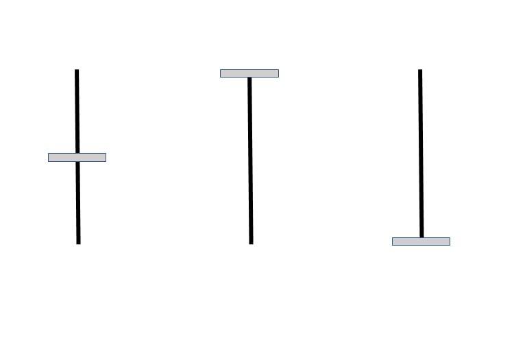 左から十字線(クロス)、ハンマー(とんぼ)、逆ハンマー