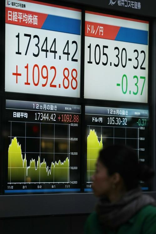 4年前のトランプ氏の当選時には株価が乱高下した(時事通信フォト)
