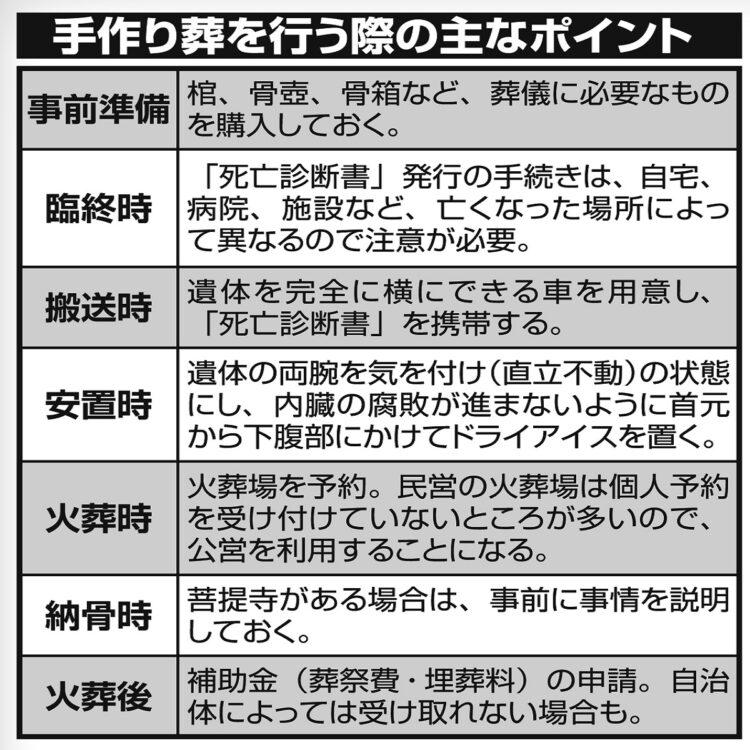 """""""手作り葬""""を行う際のポイント"""
