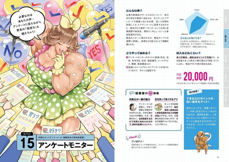 アンケートモニターの月収目安は2万円(『儲かる副業図鑑 在宅勤務のスキマに始める80の仕事』より)