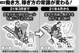 「70歳就業法」で働き方・稼ぎ方の常識が変わる(イラスト/河南好美)