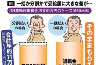 退職金の税金「得する常識が変わるかも」 定年前50代男性の大困惑