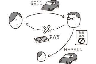 車の代金を取り戻すにはどうしたら…(イラスト/大野文彰)