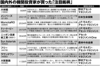コロナ禍で国内外の機関投資家が買っている「日本株17銘柄」一覧