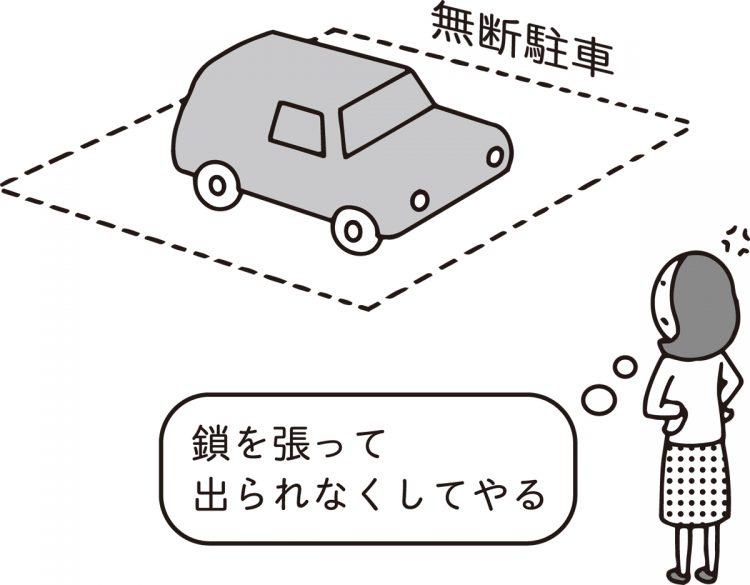 無断駐車に強硬手段で対抗したが…(イラスト/大野文彰)
