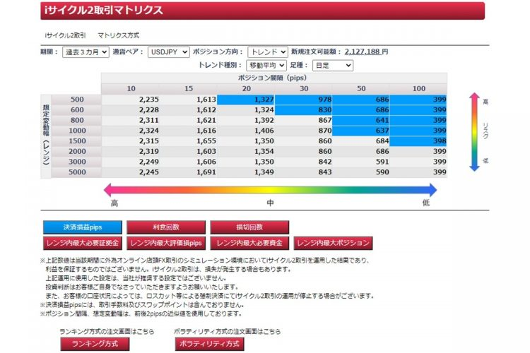 iサイクル2取引のマトリクス方式設定画面