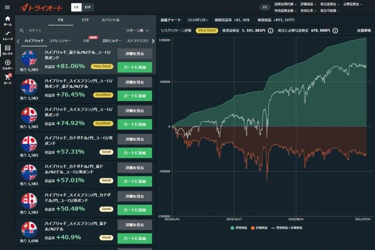 トライオートFX「自動売買セレクト」の画面